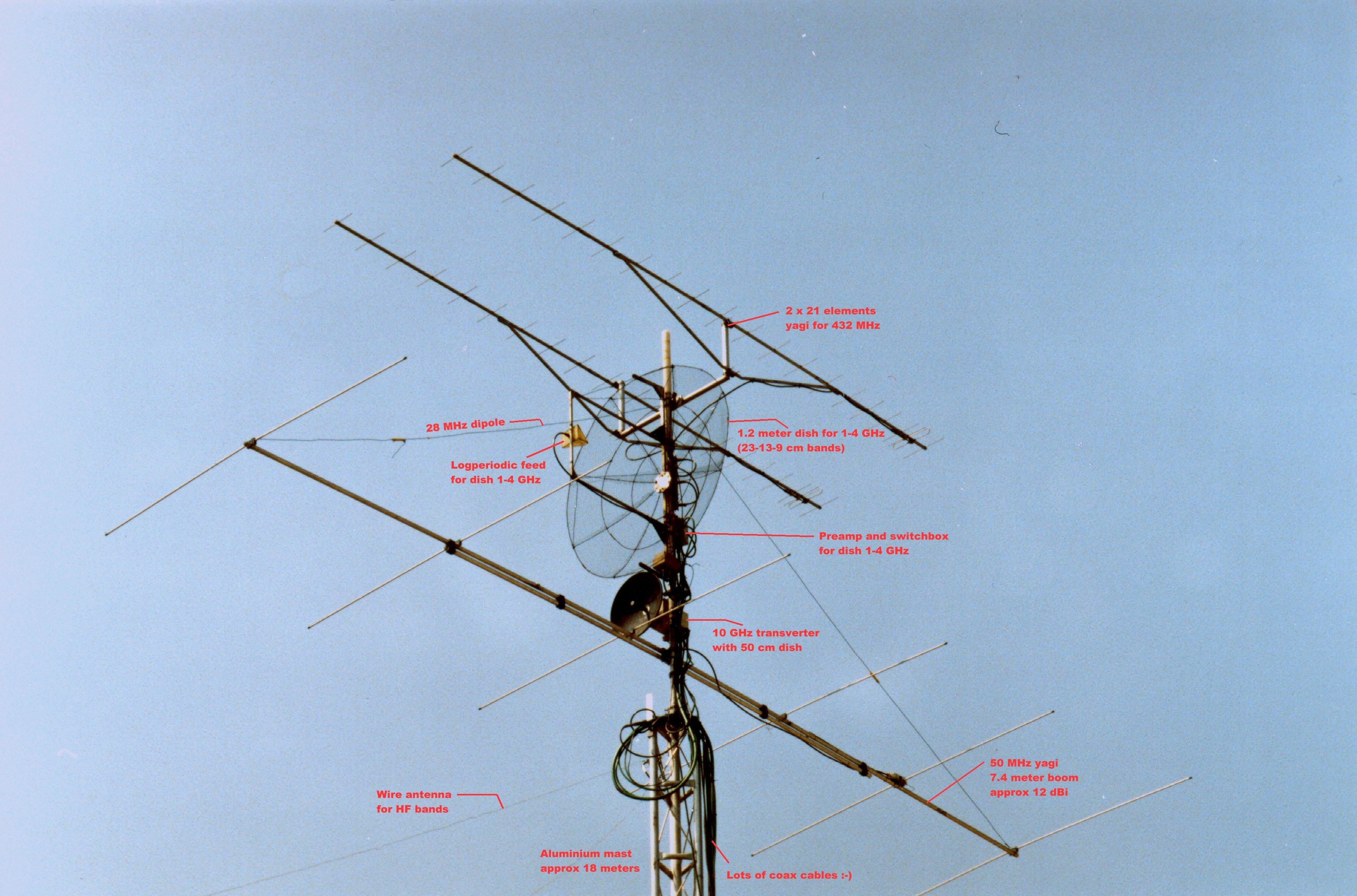 PA2S antenna setup 1992