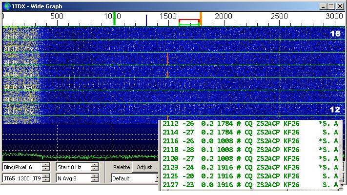 ZS2ACP on Jan 1st, 2017 - 5290 kHz