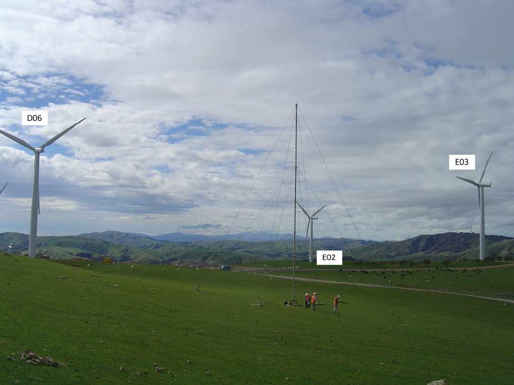 wind_farm_measurements